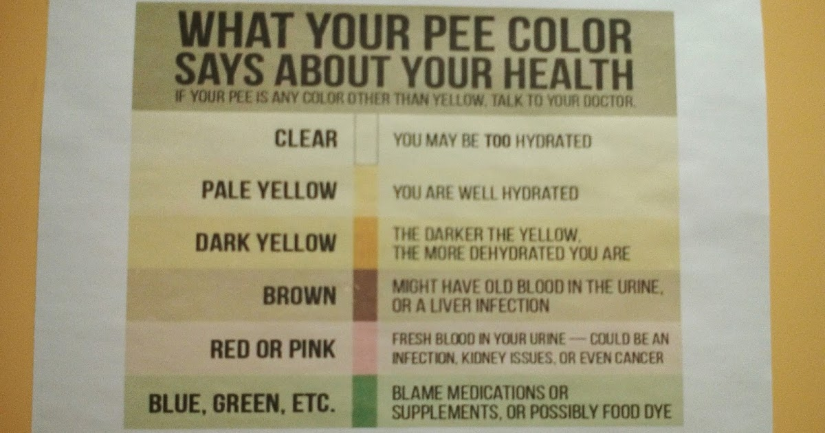 Growthplus Blogspot Com What Your Pee Color Says About