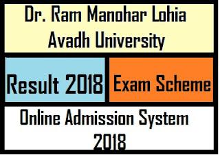 Dr. Ram Manohar Lohia Avadh University Result | Exam scheme | Result 2018