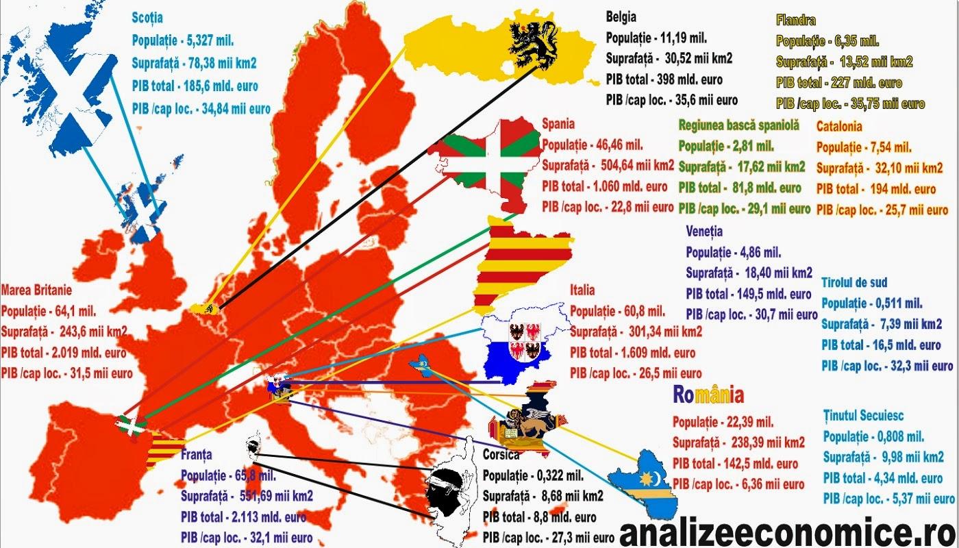 Comparație economică între Ținutul Secuiesc- România