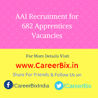 AAI Recruitment for 682 Apprentices Vacancies