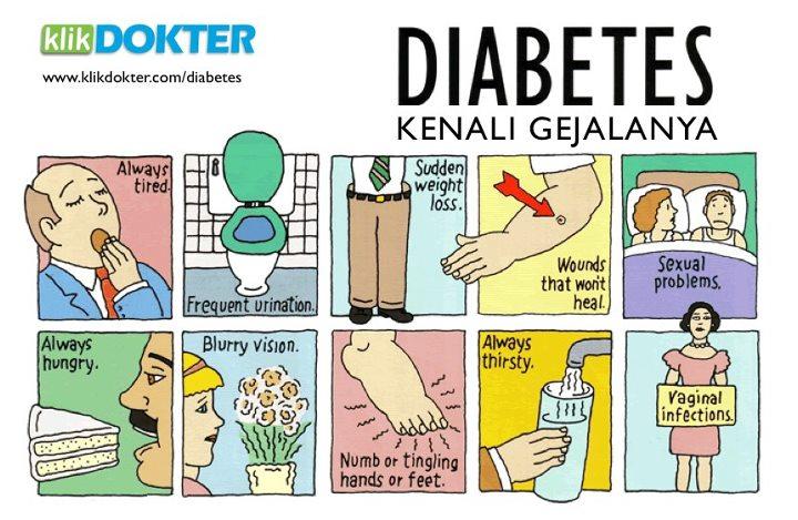 10 Penyebab Anda Sering Buang Air Kecil Tengah Malam
