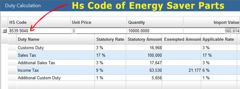 Customs-duties-of-Energy-Saver-Parts-Hs Code