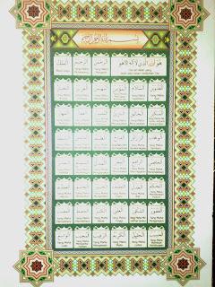 An Nuur salah satu dari Asma Ul Husna ini sangat bermanfaat untuk kita yang senantiasa men Khasiat An Nuur Maha Pemberi Cahaya