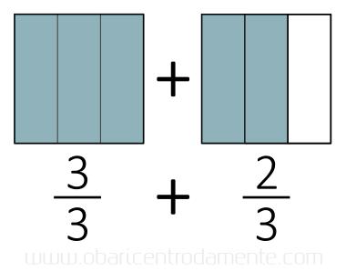 Como pensar geometricamente multiplicação de frações - um inteiro mais dois terços
