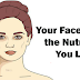 HERE IS HOW YOUR FACE CAN SHOW YOU WHICH NUTRIENTS YOU LACK!