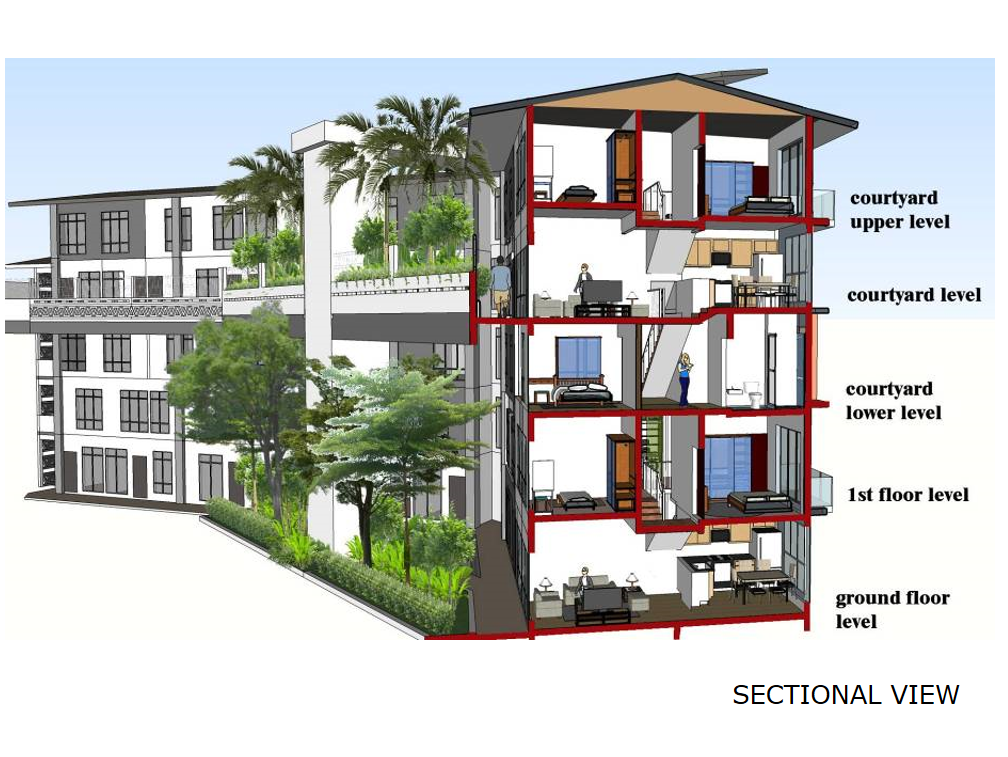 Affordable Low and High-Rise Honeycomb Housing: December 2016