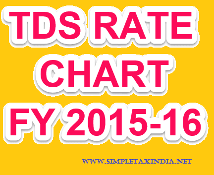 SIMPLE TAX INDIA -SERVICE TAX TDS RATES VERIFY PAN VERIFY TIN  DUE DATES REVERSE CHARGE ABATEMENT: TDS RATE CHART FY 2015-16 AY 2016-17 TDS DUE DATES FY 2015-16