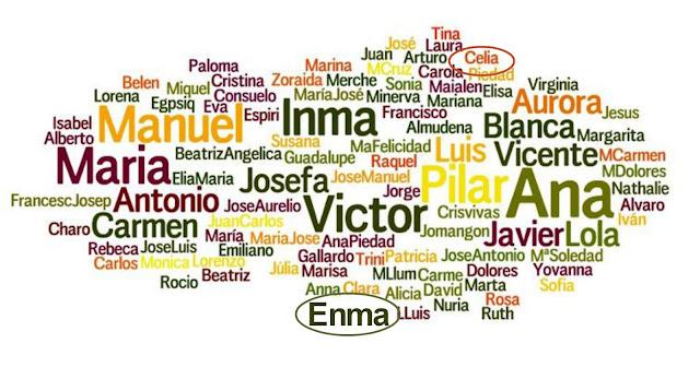 Los nombres de mis hijas