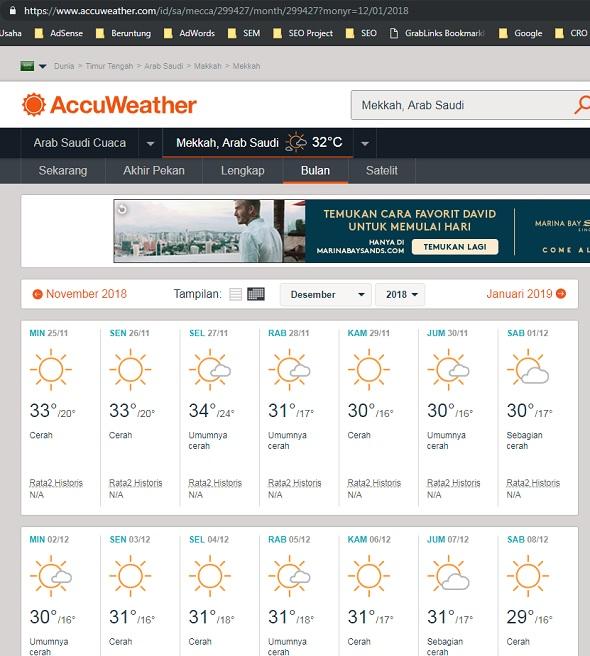 Perlengkapan Umroh prakiraan suhu dan cuaca di mekkah
