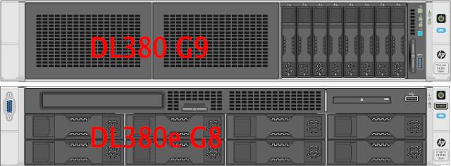 Visión Frontal HP Proliant DL380 G8 y G9