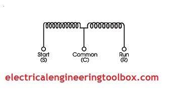 www.electricalengineeringtoolbox.com