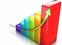 Urutan Pemusatan Data Mean, Median, Dan Modus