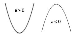 grafik-fungsi-kuadrat-terbuka-keatas-dan-kebawah