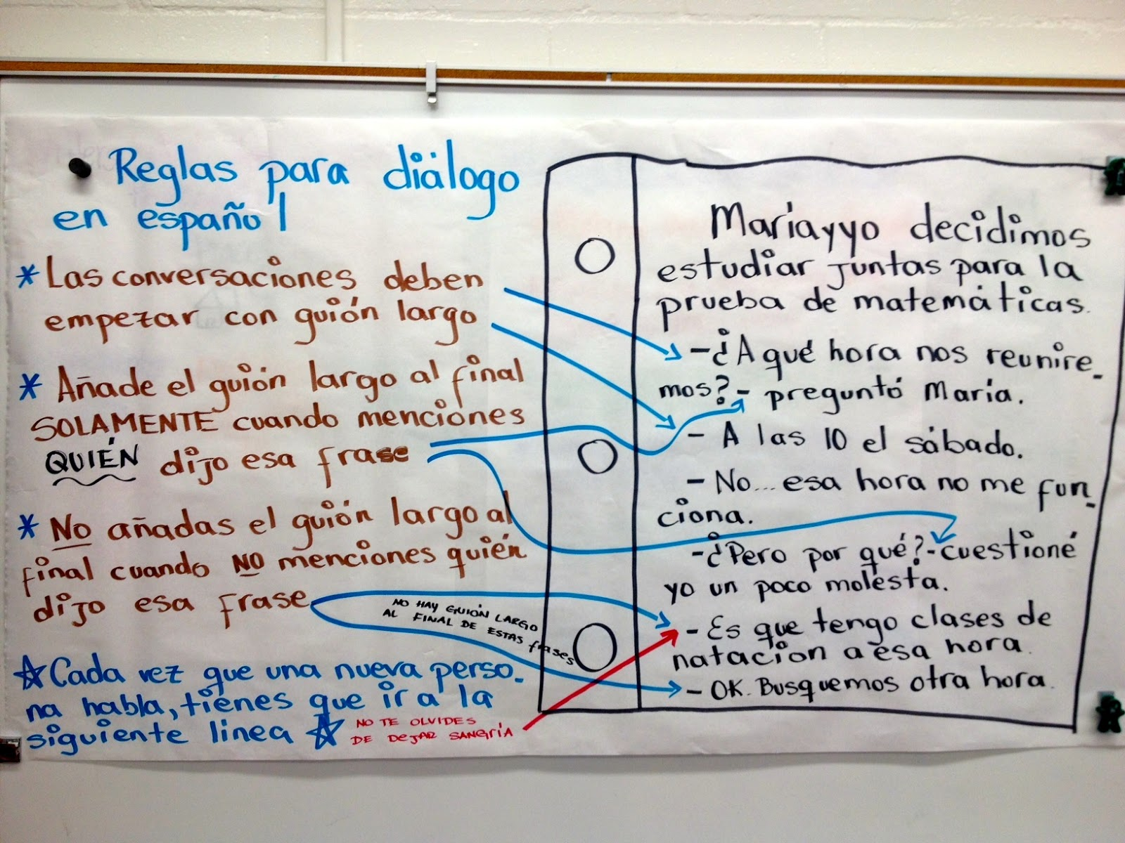 Rules For Dialogue In Spanish