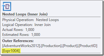 Mysterious extra correlated expression