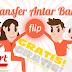 Cara Mudah Verifikasi Tatap Muka Flip.id Melalui Alfamart