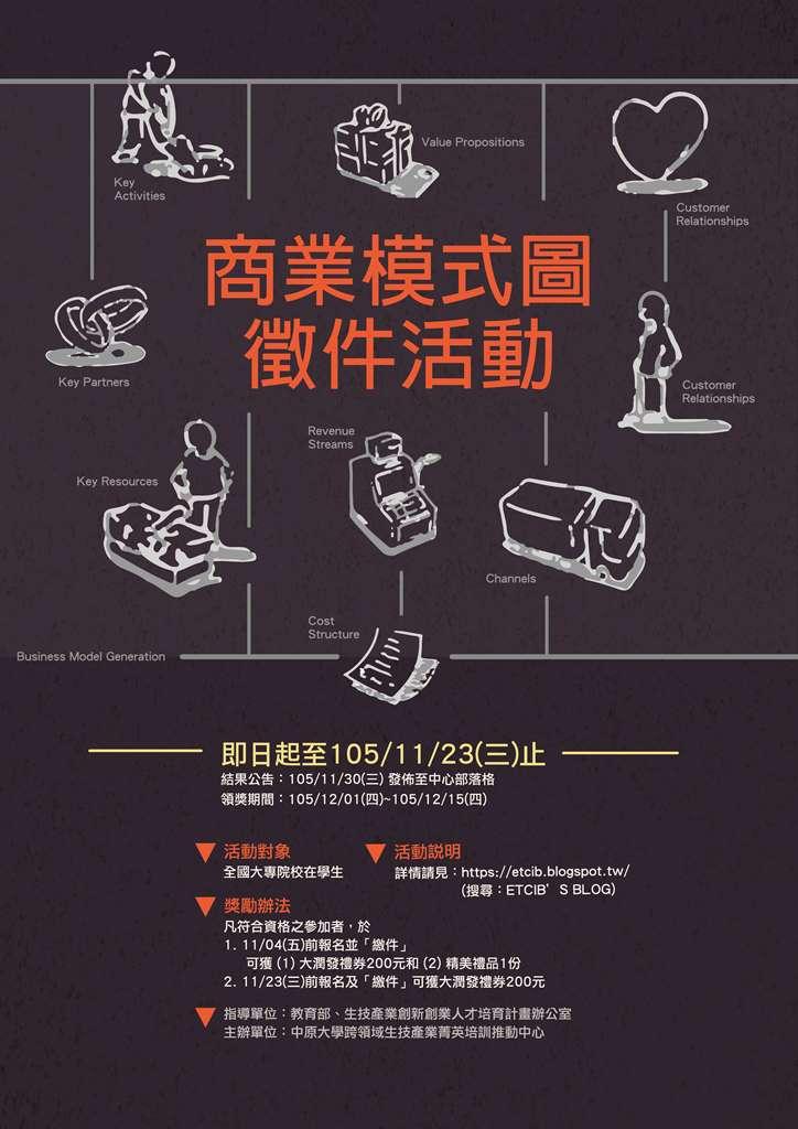 商業模式圖徵件海報