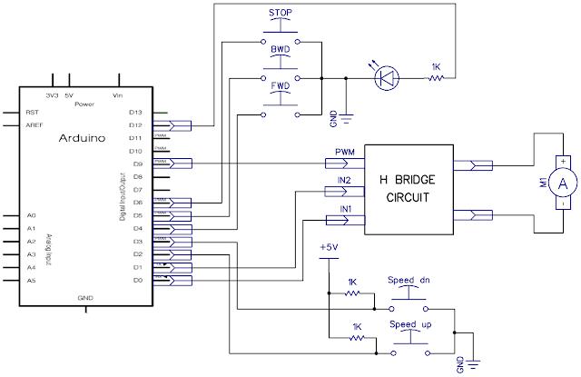 arduino dc motor speed control arduino code