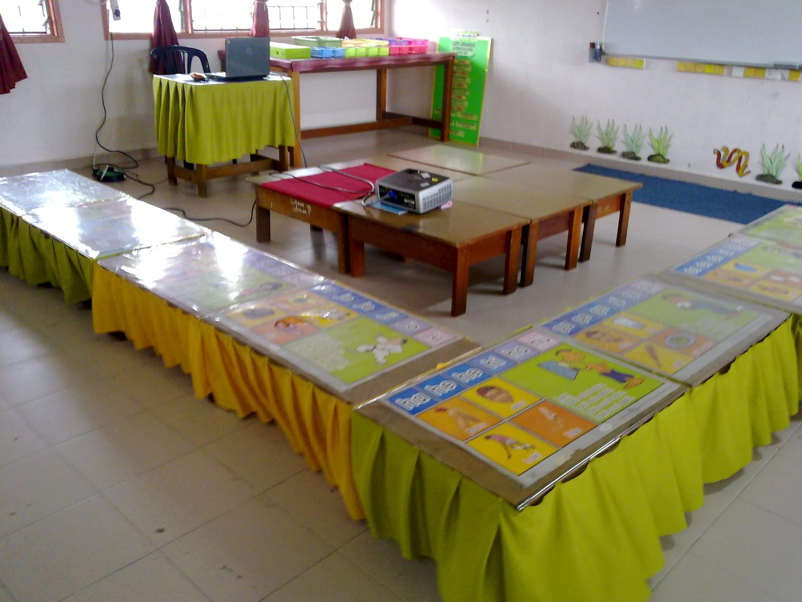 Cikgu Hijau Sudut Sudut Pembelajaran Di Dalam Kelas