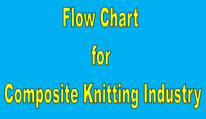 Production Flow Chart for Composite Knitting Industry - Textile
