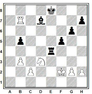 Posición de la partida de ajedrez Radulov - Estévez (Leningrado, 1973)