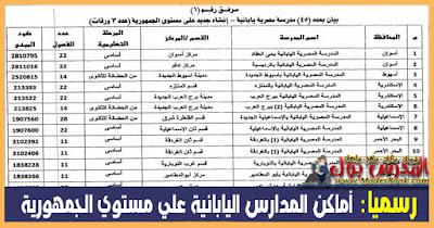بالمستندات : اماكن المدارس اليابانية في جميع محافظات مصر| وظائف المدارس اليابانية في مصر | قواعد التحويل إلي المدارس اليابانية والتقديم فيها