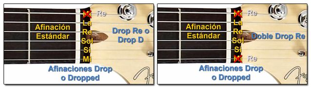 Afinaciones Drop Re (D), y Doble Drop Re para Guitarra