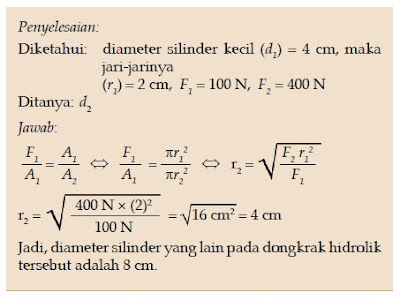 Soal Bunyi dan Contoh Hukum Pascal