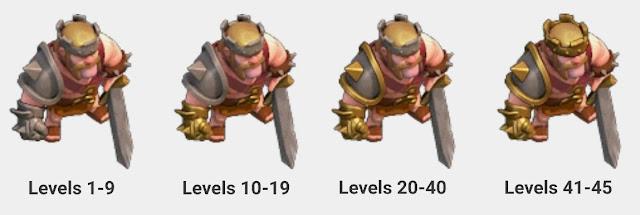 Perbedaan Barbarian King