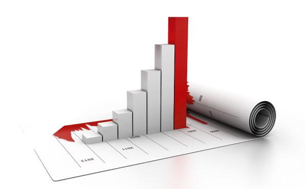 daily%2Bperformance 2 march advisory calls performance profit+29430/-