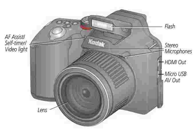 kodak easyshare z990 manual kodak manual user guide pdf rh kodakusermanualguidepdf blogspot com kodak z740 software kodak z740 software