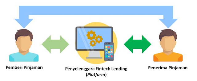 fintech lending fintech lending adalah fintech lending indonesia fintech lending in islamic perspective fintech lending ojk fintech lending legal fintech lending syariah fintech lending ilegal fintech lending di indonesia fintech lending legal adalah fintech lending pdf fintech lending terdaftar ojk fintech lending terbaik fintech lending yang terdaftar di ojk fintech lending bermasalah fintech lending business models fintech lending 2019 fintech lending financial inclusion risk pricing and alternative information fintech lending us fintech lending in china fintech lending companies fintech lending australia fintech lending asia fintech and lending fintech p2p lending adalah fintech lending itu apa fintech lending to small and medium sized enterprises improving transparency and disclosure fintech peer to peer lending adalah asosiasi fintech lending indonesia fintech report 2018 - alternative lending fintech alternative lending fintech auto lending fintech alternative lending india fintech lending to small and medium-sized enterprises fintech lending booms. is that a good thing accenture fintech lending