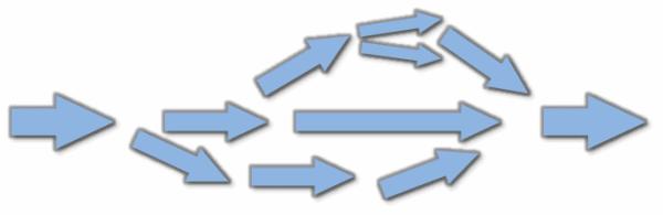 Tasks with std::future and std::async, C++11