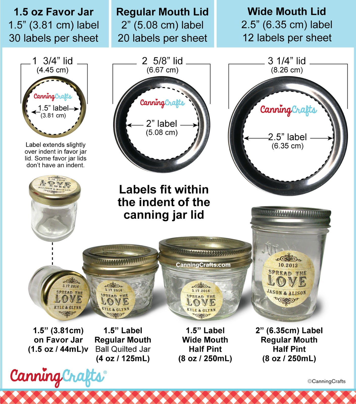 Canning Jar Label Size Chart
