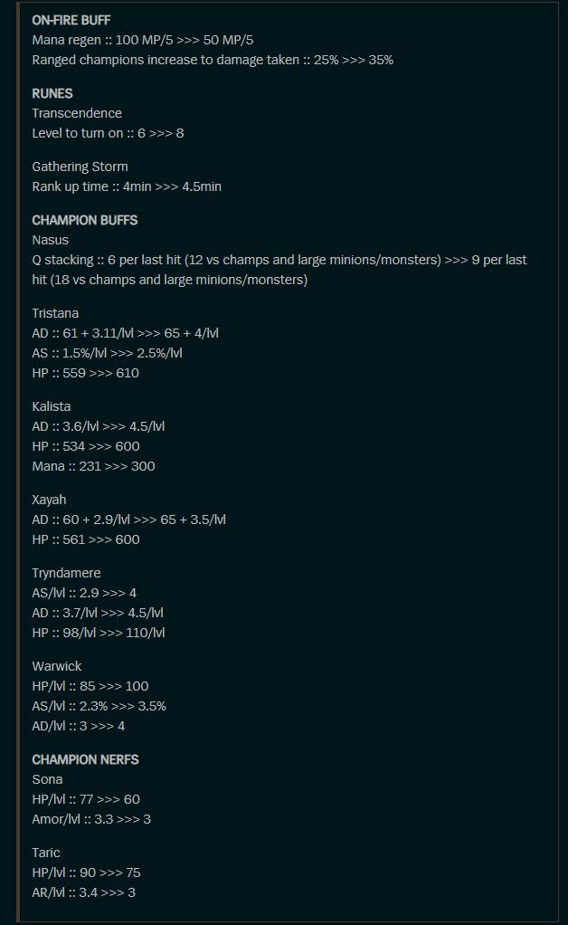 Surrender at 20: 8/20 PBE Update: Skin Tweaks & Balance Changes