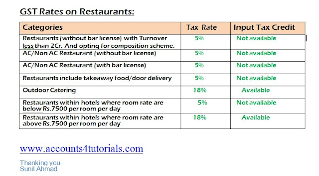 gst  new rates and input tax credit on restaurants