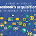FACEBOOK'S ACQUISITIONS ON ITS JOURNEY TO PERFECTION #INFOGRAPHIC
