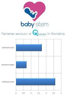 pareri forum baby stem banca de celule stem cells4life romania