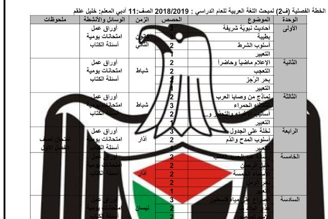الخطة الفصلية اللغة العربية الفصل الثاني الصف 11 2019 #فلسطين
