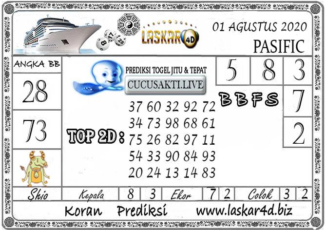 Prediksi Togel PASIFIC LASKAR4D 01 AGUSTUS 2020