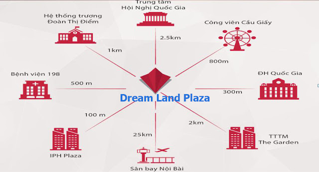 Dream Land Plaza. Duy Tân Tower