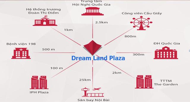 Dream Land Plaza. Duy Tân Tower