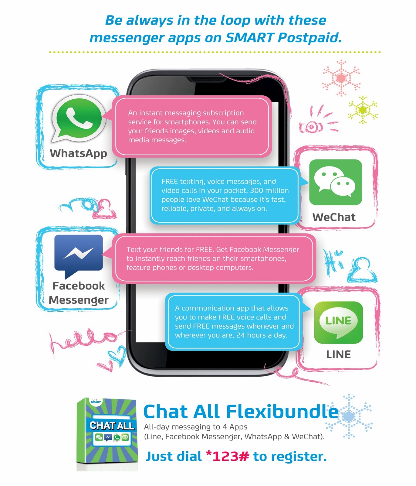 Chat All for Smart Postpaid