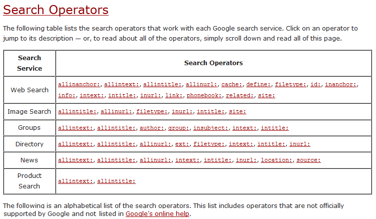 Thoughts from the UK: Advanced Google search operators