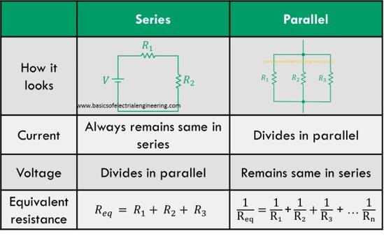 Series Vs Parallel Circuit Configuration