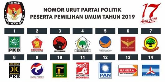 Survei INDOMETER: Elektabilitas PDIP-Gerindra Teratas, PSI Menanjak