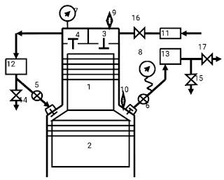Compressor 2 tingkat tekanan