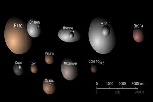 Algunos ejemplos de objetos transneptunianos más conocidos
