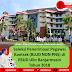 Seleksi Penerimaan Pegawai Kontrak (BLUD NON PNS) di Lingkungan Rumah Sakit Umum Daerah Ulin Banjarmasin Tahun 2018