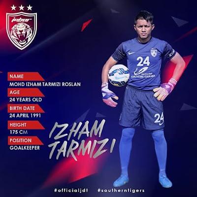 Biodata Mohd Izham Tarmizi